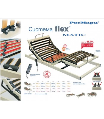 Dream Flex Matic - Подматрачни рамки