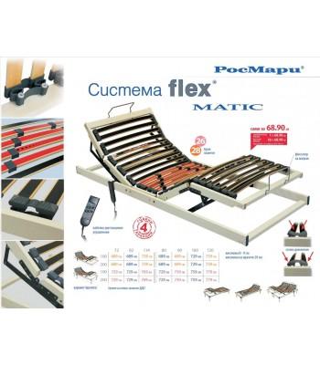 Dream Flex Matic - Подматрачни рамки