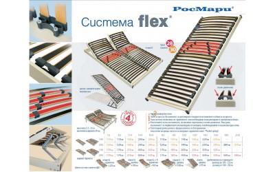 Система Flex - Подматрачни рамки